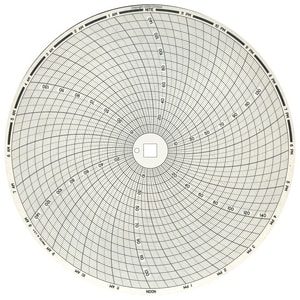 Graphic Controls LLC 11-7/8 in. Dia. 100 Divs Chart Paper 100/BX G31141214 at Pollardwater