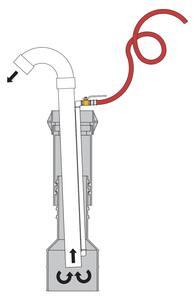 Stenner #3 Pump Tube 5 Pack SMCCP203