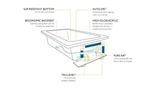 JACUZZI® Fuzion® 72 x 42 in. Acrylic Rectangle Drop-In or Undermount Air Bathtub with Center Drain and J5 LCD Control in White JFUZ7242ACR5CXW