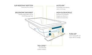JACUZZI® Fuzion® 71-3/4 x 59-3/4 in. Air Bath Drop-In Bathtub with Center Drain in Oyster JFUZ7260ACR4CXY