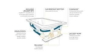 JACUZZI® Elara® 72 x 36 in. Whirlpool Drop-In Bathtub with End Drain in White JELA7236WLR4CH