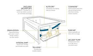 JACUZZI® Finestra® 60 x 30 in. 10-Jet Acrylic Rectangle Alcove Spa Combination Bathtub with Left Drain and Manual On or Off in White JFIN6030CLR1CHW