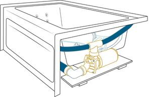 Jacuzzi Nova™ 60 x 42 in. Acrylic Rectangle Skirted Whirlpool Bathtub with Right Drain and J2 Basic Control JNVS6042WRL2CH