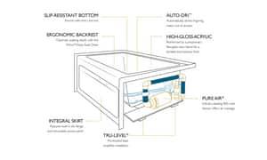 JACUZZI® Nova™ 60 x 36 in. Acrylic Rectangle Skirted Air Bathtub with Left Drain and J2 Basic Control in Black JNVS6036ALR2XXB