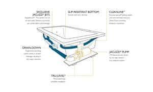 JACUZZI® Elara® 72 x 36 in. Whirlpool Drop-In Bathtub with End Drain in White JELA7236WLR2XX