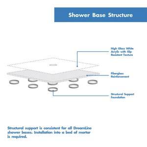 DreamLine Slimline 36 in. Rectangle Shower Base in White DDLT1136480