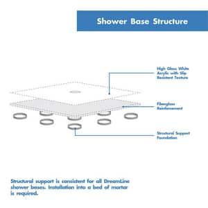DreamLine Slimline 36 in. Rectangle Shower Base in White DDLT1036602