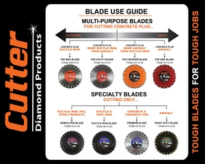 The Crusher Blade 14 in (20mm only) Multi-Purpose Blade CHSC1412520 at Pollardwater