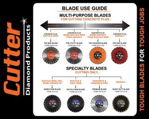 Cutter Diamond Products Demolition 14 in Demolition Blade CHD12125 at Pollardwater