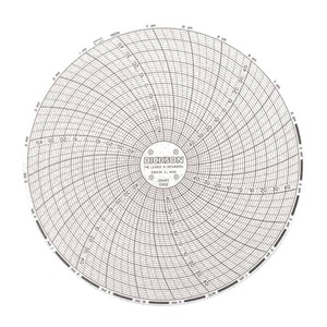 Dickson Company 6 in. -50-50 Chart Paper DC652 at Pollardwater