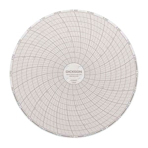 Dickson Company 6 in. 0-250 Chart Paper DC660 at Pollardwater