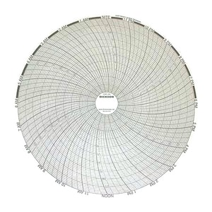Dickson Company 8 in. 0-250 Chart Paper DC432 at Pollardwater