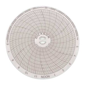 Dickson Company 4 in. 200 psi Chart Paper for Dickson Company PW455 4 in. Pressure Chart Recorder DC026 at Pollardwater