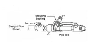 Rosemount Analytical Rosemount™ 2 x 2 x 3/4 in. PVC Flow Through Tee for 3900 and 3900VP pH and ORP Series Sensors R91524003 at Pollardwater