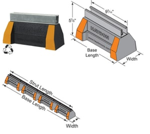 FNW® HBS Series H-Block® 36 in. Pre-galvanized Recycled Rubber Rooftop Channel Support FNW771336
