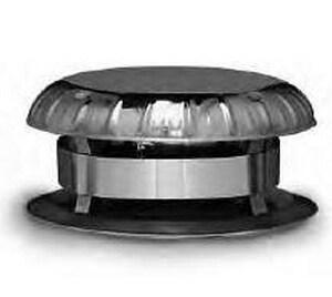 Security Chimneys International Secure Temp™ 8 in. Rain Cap All Fuels Security High Temp SEC8CC