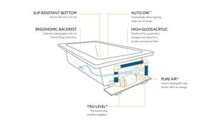 Jacuzzi Allusion® 66 x 36 in. Acrylic Rectangle Drop-In Air Bathtub with Center Drain and J5 LCD Control JALL6636ACR5CX