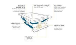 Jacuzzi Bellavista™ 59-3/4 x 59-3/4 in. 10-Jet Acrylic Corner Drop-In Whirlpool Bathtub with Center Drain and J5 LCD Control JBEL6060WCR5CW