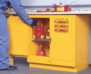 Justrite Manufacturing Self Close Countertop Cabinet J8920