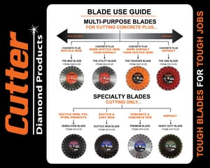 Cutter Diamond Products Concrete Blade Diamond Concrete Cutting Blade CHP5125