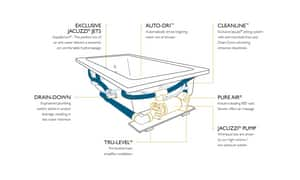 Jacuzzi Elara® 72 x 42 in. 14-Jet Acrylic Rectangle Drop-In or Undermount Spa Combination Bathtub with Right Drain and J5 LCD Control JELA7242CRL5CH