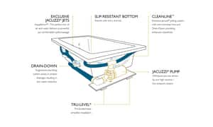 Jacuzzi Elara® 66 x 36 in. 10-Jet Acrylic Rectangle Drop-In or Undermount Whirlpool Bathtub with Right Drain and J2 Basic Control JELL6636WRL2XX