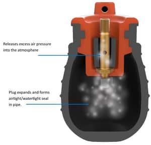 Test-Tite® Test Plug with Extension Hose I9358