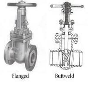 William Powell Co 125# Flanged Outside Stem and Yoke Gate Valve P1893