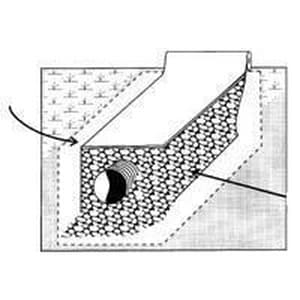Advanced Drainage Systems 36 ft. Septic Filter Fabric A2636RB