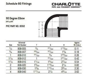 Xirtec® FPT x Threaded Straight and Sanitary Schedule 80 PVC 90 Degree Elbow P80T9 at Pollardwater