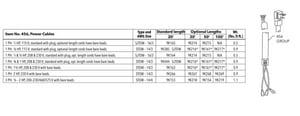 Goulds Pumps Transducer G9K518