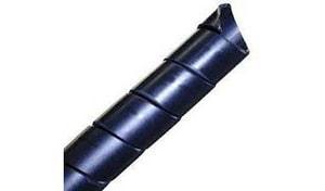 FNW 150 psi Aluminum Pneumatic Spring Return Actuator FNWRP125ASR