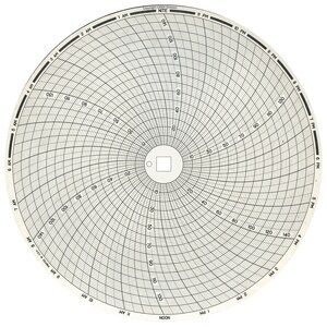 Graphic Controls LLC 12 in. 0-50 Chart Paper 100 Pack G10412519 at Pollardwater