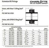 Socket x Slip Schedule 80 PVC Viton Union P80SUV