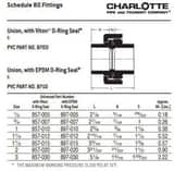 2 in. Socket x Slip Straight Schedule 80 PVC Union with Viton O-Ring Seal P80SUVK