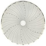 Graphic Controls LLC 8 in. Dia. 0-200 Chart Paper 100/BX G00091926 at Pollardwater