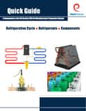 ESCO Institute HVACR Terminology A Quick Reference Guide EHVACTERM